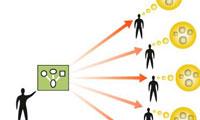 hệ thống hóa các hoạt động sự kiện